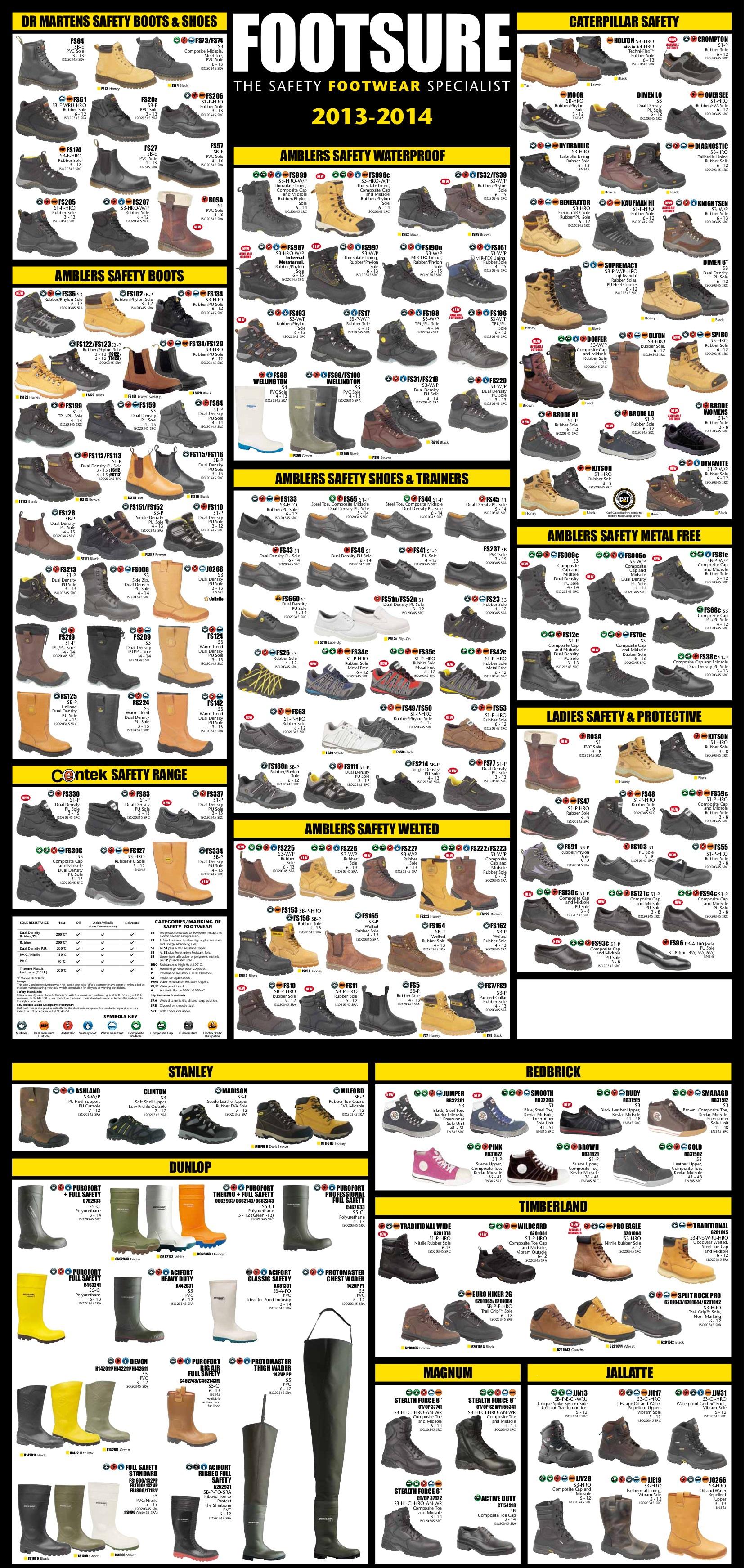 workwear footwear amp safety products glasgow